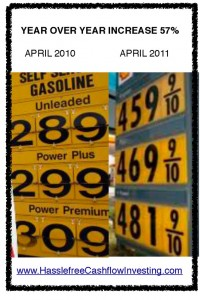 price of gas april 2010 to april 2011