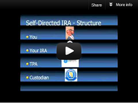 Watch Using a Self-Directed IRA to Create Hassle-free Cashflow
